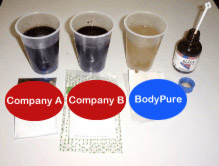 Comparison of BodyPure Detox quality to the competition